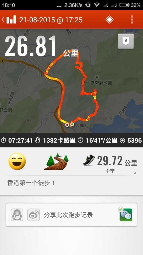 香港生態旅遊:八仙嶺郊野公園(一角)