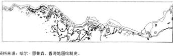 香港城市規劃歷史